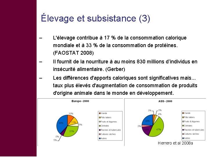 Élevage et subsistance (3) – L'élevage contribue à 17 % de la consommation calorique