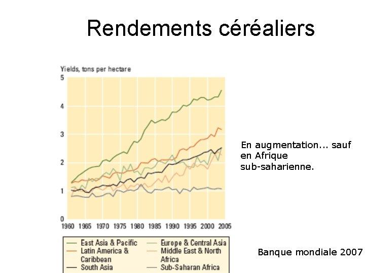 Rendements céréaliers En augmentation. . . sauf en Afrique sub-saharienne. Banque mondiale 2007