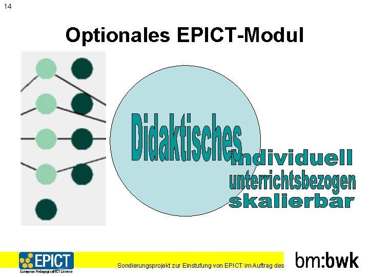 14 Optionales EPICT-Modul Sondierungsprojekt zur Einstufung von EPICT im Auftrag des