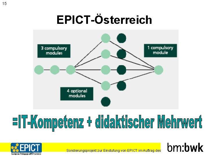 15 EPICT-Österreich Sondierungsprojekt zur Einstufung von EPICT im Auftrag des