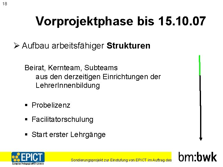 18 Vorprojektphase bis 15. 10. 07 Ø Aufbau arbeitsfähiger Strukturen Beirat, Kernteam, Subteams aus