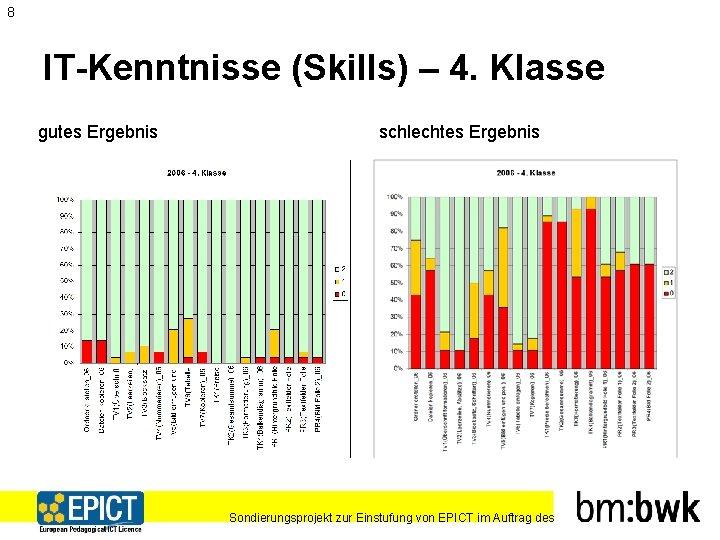 8 IT-Kenntnisse (Skills) – 4. Klasse gutes Ergebnis schlechtes Ergebnis Sondierungsprojekt zur Einstufung von