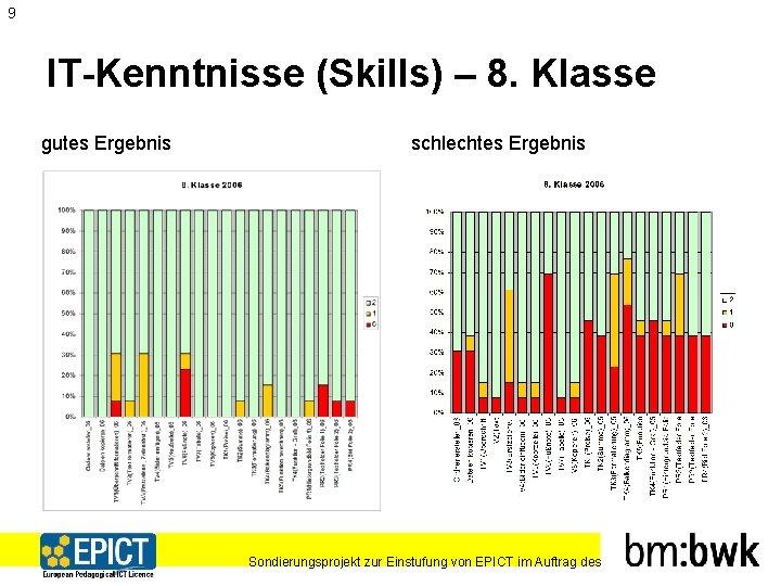 9 IT-Kenntnisse (Skills) – 8. Klasse gutes Ergebnis schlechtes Ergebnis Sondierungsprojekt zur Einstufung von