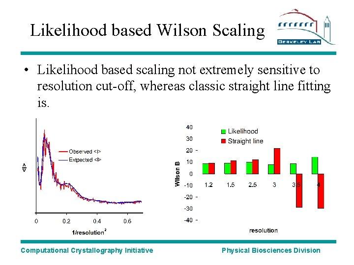 Likelihood based Wilson Scaling • Likelihood based scaling not extremely sensitive to resolution cut-off,