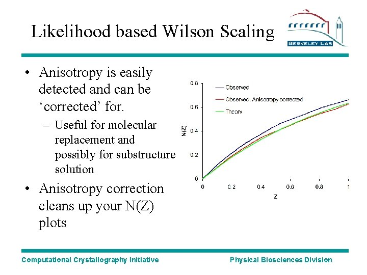 Likelihood based Wilson Scaling • Anisotropy is easily detected and can be 'corrected' for.
