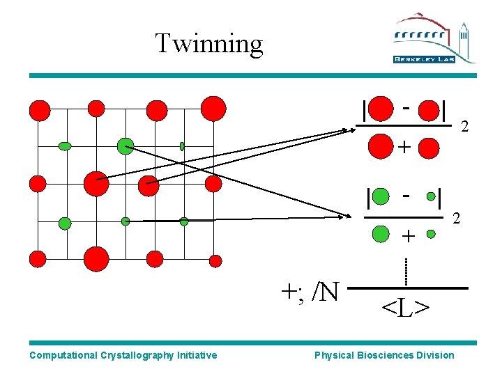 Twinning - 2 + + +; /N Computational Crystallography Initiative 2 <L> Physical Biosciences