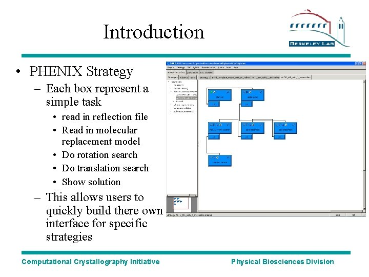Introduction • PHENIX Strategy – Each box represent a simple task • read in