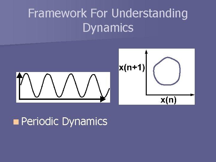 Framework For Understanding Dynamics n Periodic Dynamics