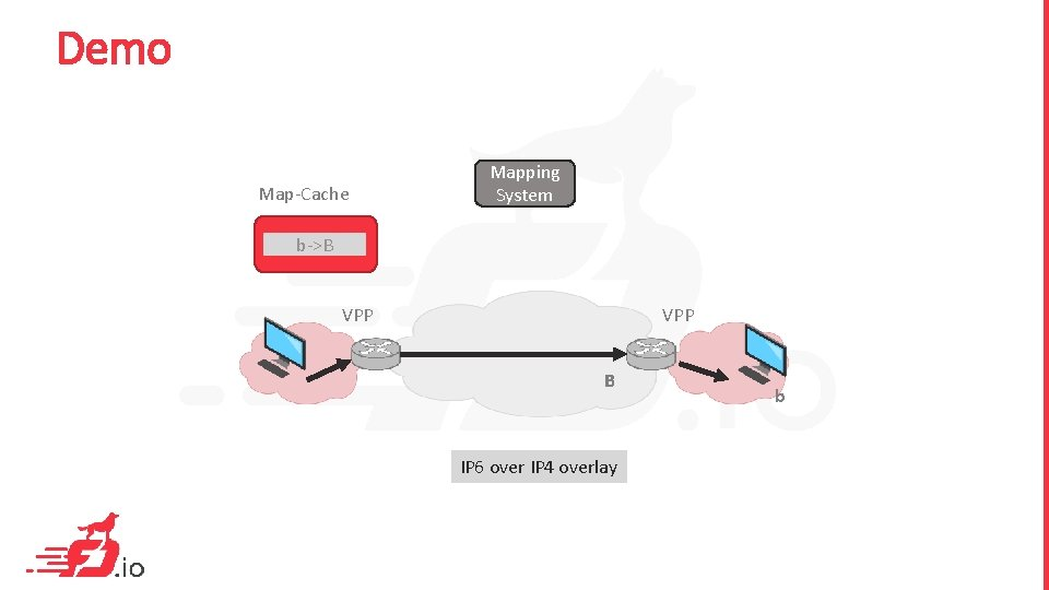 Demo Map-Cache Mapping System b->B VPP B IP 6 over IP 4 overlay b