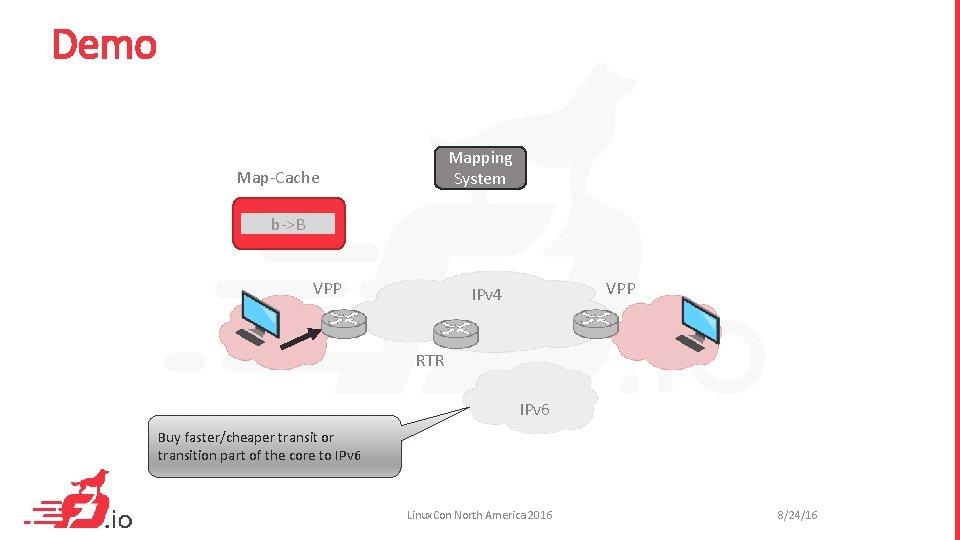 Demo Mapping System Map-Cache b->B VPP IPv 4 RTR IPv 6 Buy faster/cheaper transit