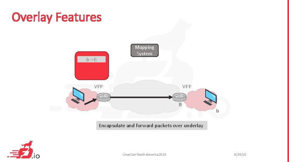 Overlay Features Mapping System b->B VPP B b Encapsulate and forward packets over underlay