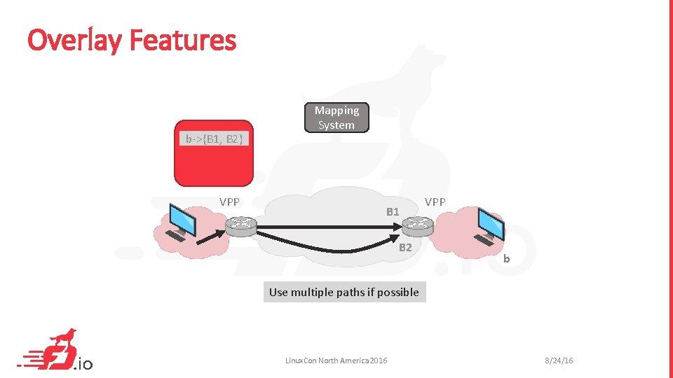 Overlay Features b->{B 1, B 2} VPP Mapping System B 1 B 2 VPP