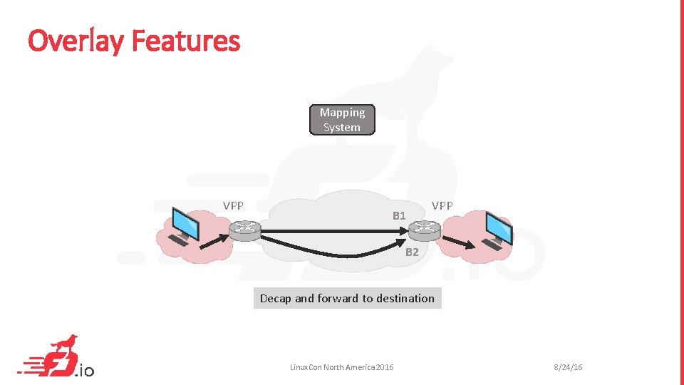 Overlay Features Mapping System VPP B 1 VPP B 2 Decap and forward to