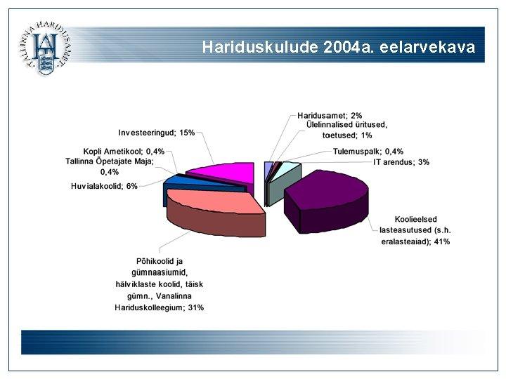 Hariduskulude 2004 a. eelarvekava