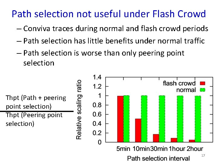 Path selection not useful under Flash Crowd – Conviva traces during normal and flash