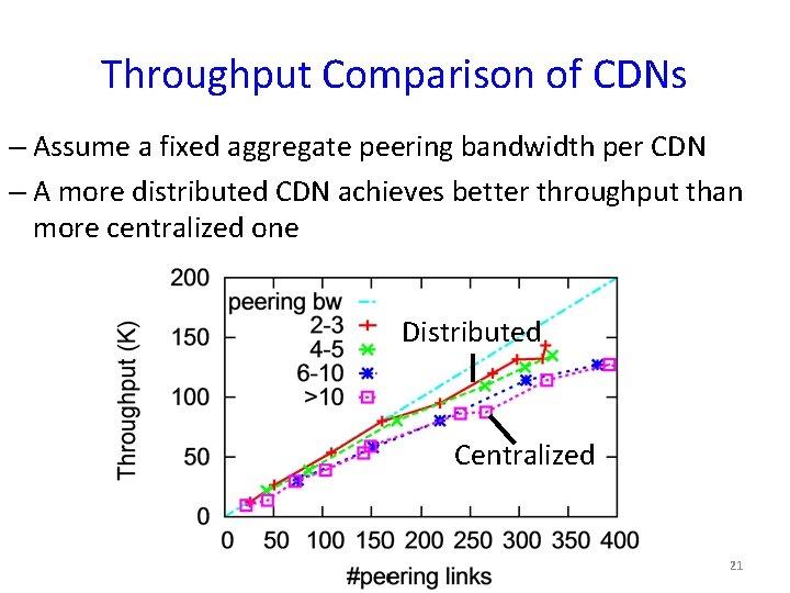 Throughput Comparison of CDNs – Assume a fixed aggregate peering bandwidth per CDN –