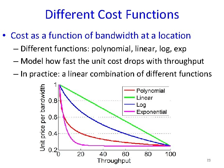 Different Cost Functions • Cost as a function of bandwidth at a location –