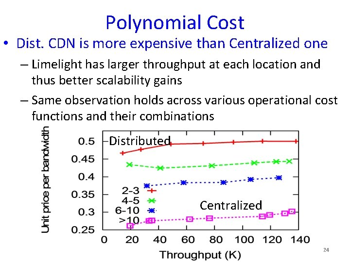 Polynomial Cost • Dist. CDN is more expensive than Centralized one – Limelight has
