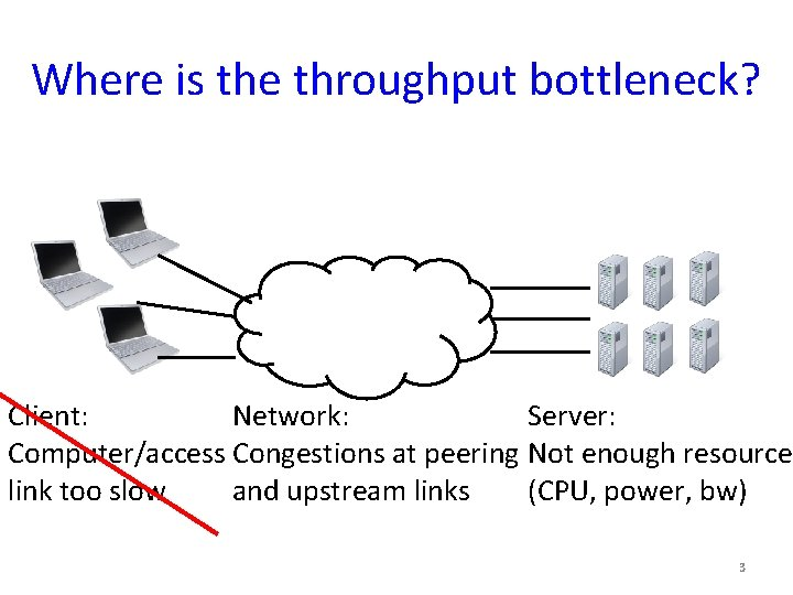 Where is the throughput bottleneck? Client: Network: Server: Computer/access Congestions at peering Not enough