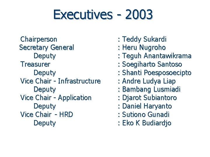 Executives - 2003 Chairperson Secretary General Deputy Treasurer Deputy Vice Chair - Infrastructure Deputy