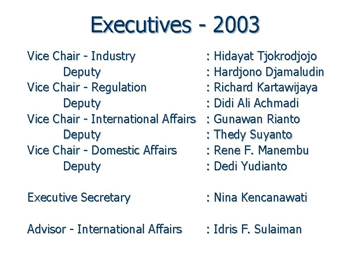 Executives - 2003 Vice Chair - Industry Deputy Vice Chair - Regulation Deputy Vice