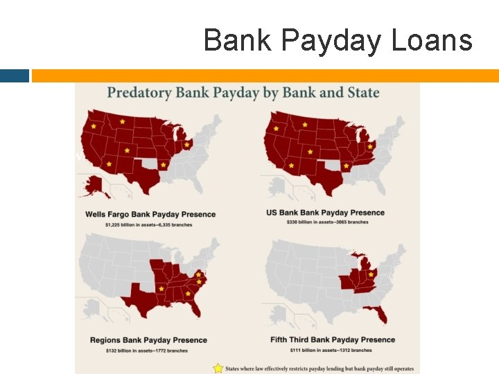 Bank Payday Loans