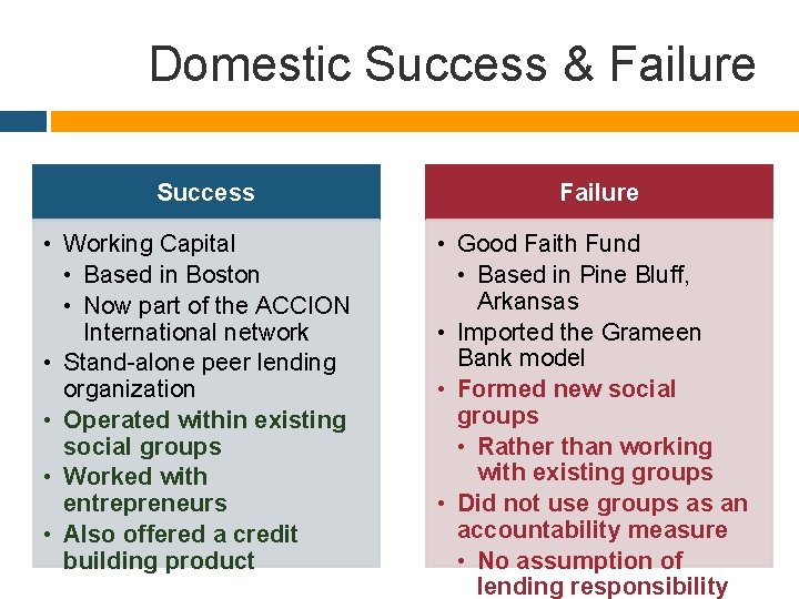 Domestic Success & Failure Success • Working Capital • Based in Boston • Now