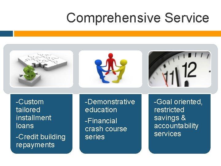 Comprehensive Service -Custom tailored installment loans -Credit building repayments -Demonstrative education -Financial crash course