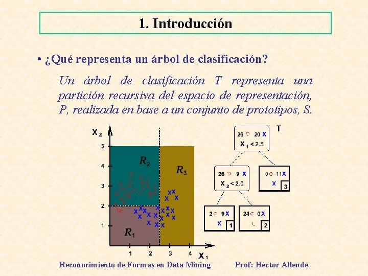 1. Introducción • ¿Qué representa un árbol de clasificación? Un árbol de clasificación T
