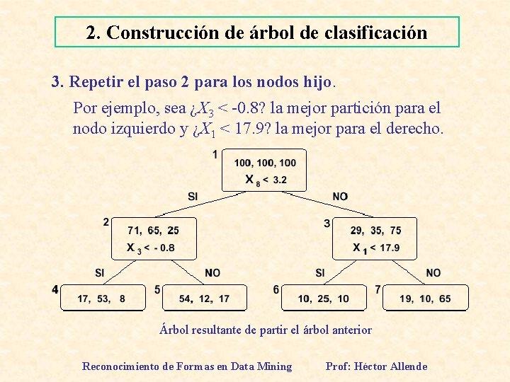 2. Construcción de árbol de clasificación 3. Repetir el paso 2 para los nodos