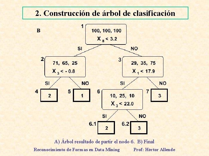 2. Construcción de árbol de clasificación A) Árbol resultado de partir el nodo 6.