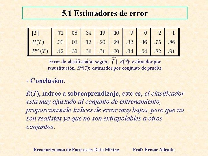 5. 1 Estimadores de error Error de clasificación según | |. R(T): estimador por