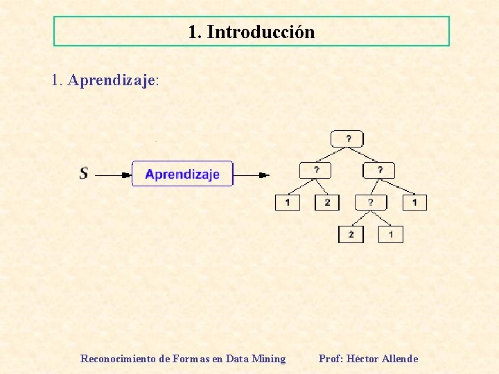 1. Introducción 1. Aprendizaje: Reconocimiento de Formas en Data Mining Prof: Héctor Allende