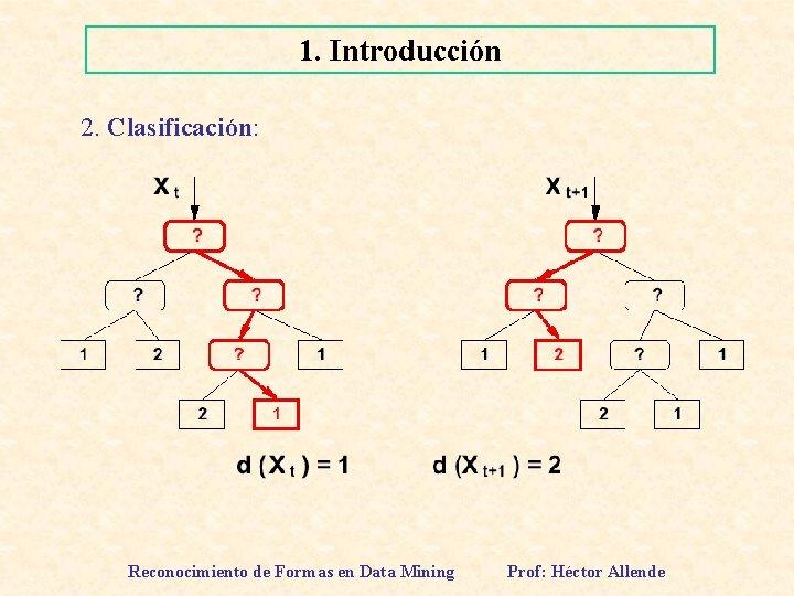 1. Introducción 2. Clasificación: Reconocimiento de Formas en Data Mining Prof: Héctor Allende