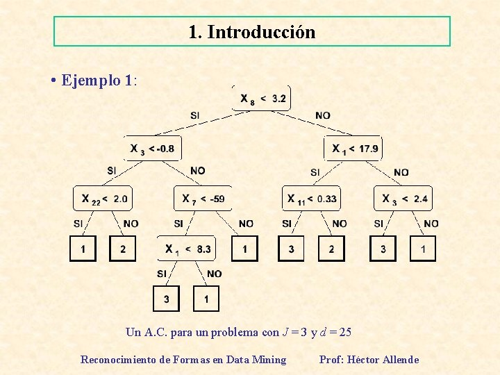 1. Introducción • Ejemplo 1: Un A. C. para un problema con J =