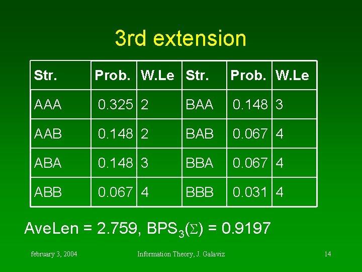 3 rd extension Str. Prob. W. Le AAA 0. 325 2 BAA 0. 148