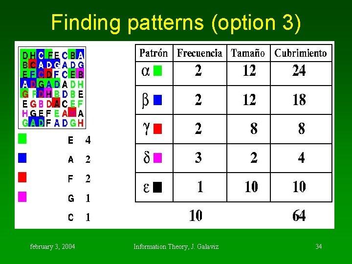 Finding patterns (option 3) february 3, 2004 Information Theory, J. Galaviz 34
