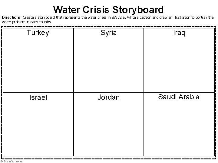 Water Crisis Storyboard Directions: Create a storyboard that represents the water crises in SW