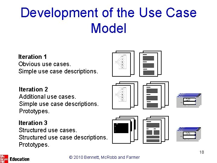 Development of the Use Case Model Iteration 1 Obvious use cases. Simple use case