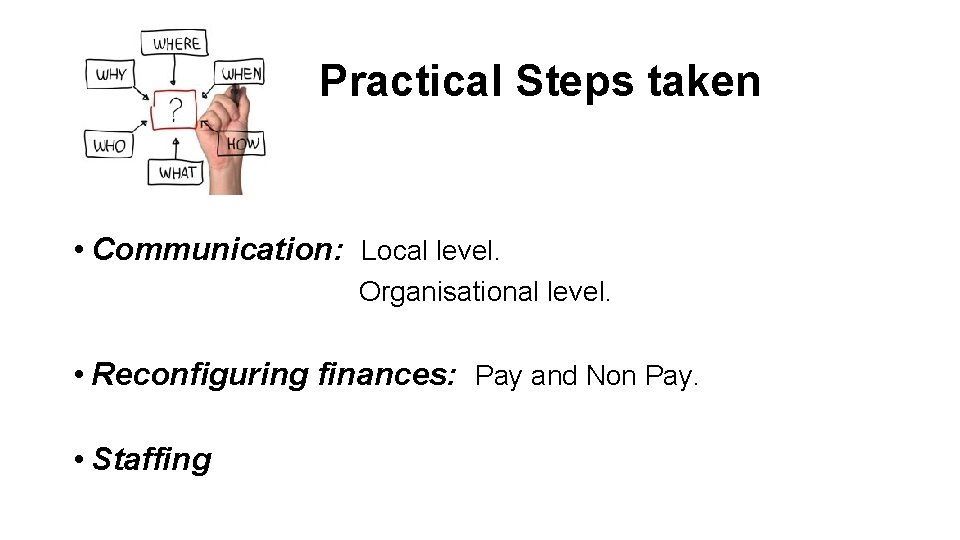 Practical Steps taken • Communication: Local level. Organisational level. • Reconfiguring finances: Pay and