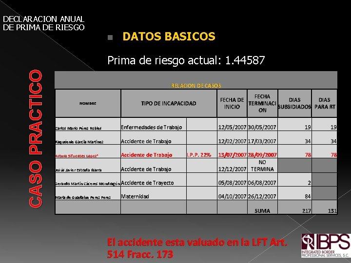 DECLARACION ANUAL DE PRIMA DE RIESGO DATOS BASICOS Prima de riesgo actual: 1. 44587