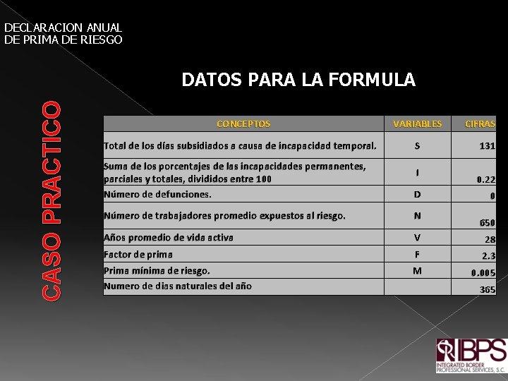 CASO PRACTICO DECLARACION ANUAL DE PRIMA DE RIESGO DATOS PARA LA FORMULA CONCEPTOS VARIABLES