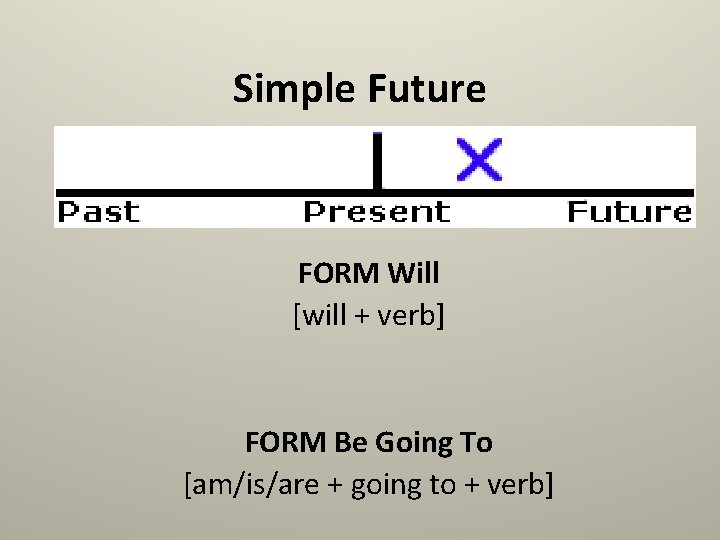 Simple Future FORM Will [will + verb] FORM Be Going To [am/is/are + going