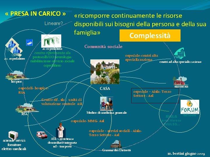 « PRESA IN CARICO » Lineare? «ricomporre continuamente le risorse disponibili sui bisogni