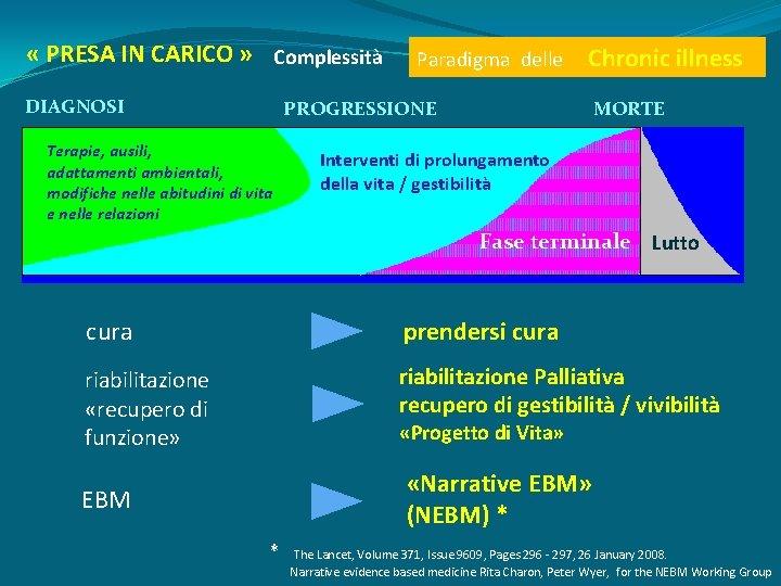 « PRESA IN CARICO » Complessità DIAGNOSI Paradigma delle Chronic illness PROGRESSIONE Terapie,