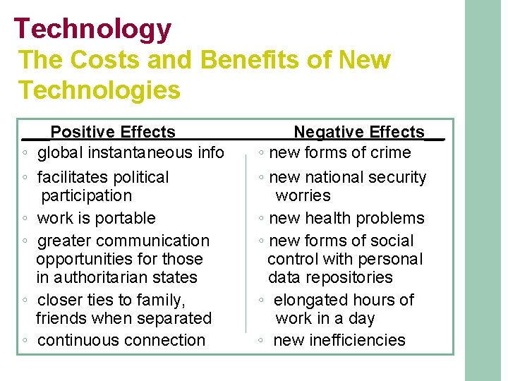 Technology The Costs and Benefits of New Technologies ___Positive Effects ◦ global instantaneous info