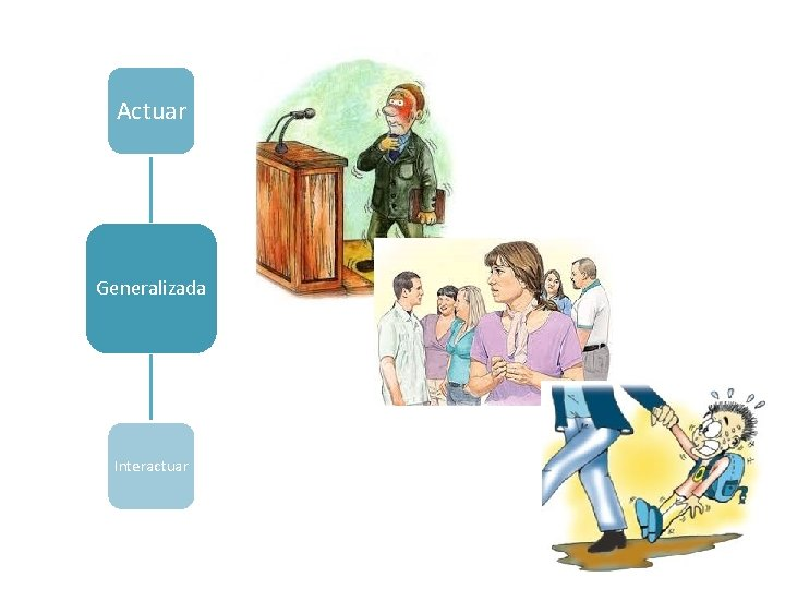 Actuar Generalizada Interactuar