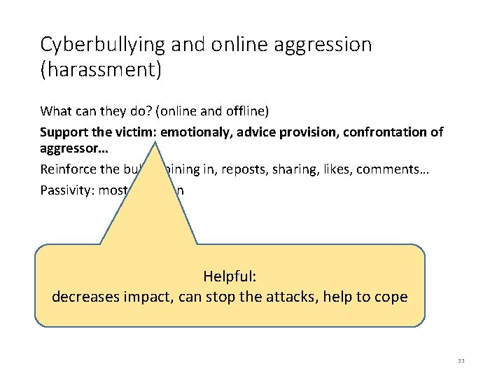 Cyberbullying and online aggression (harassment) What can they do? (online and offline) Support the