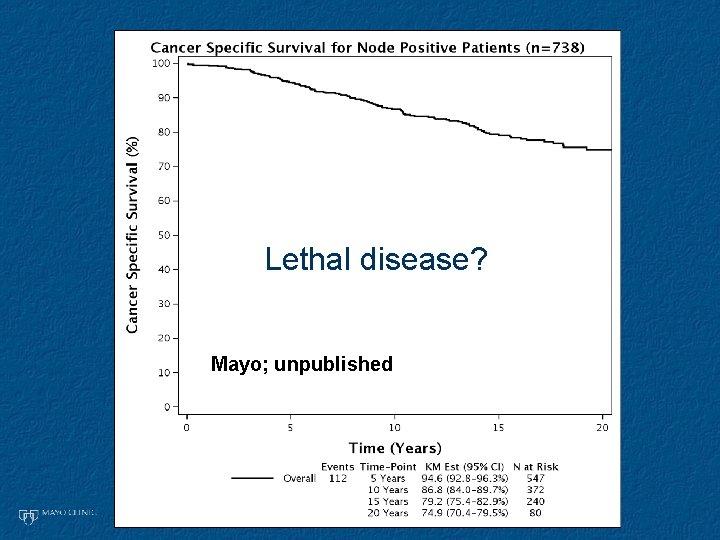 Lethal disease? Mayo; unpublished