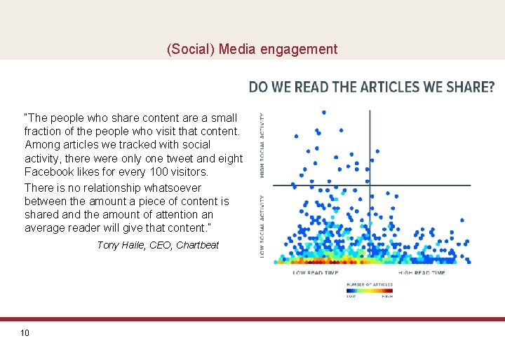 """(Social) Media engagement """"The people who share content are a small fraction of the"""